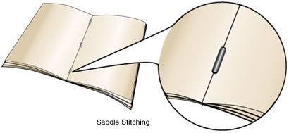 Saddle Stitching