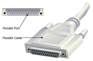 Parallel Cable/Port