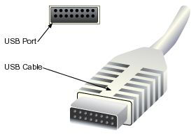 USB Cable/Port